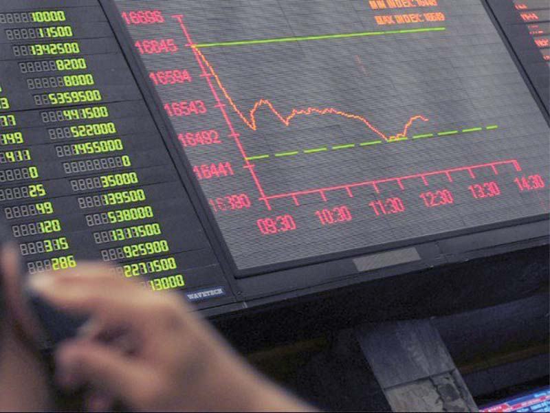 Benchmark KSE-100 index falls 274.02 points. PHOTO: FILE