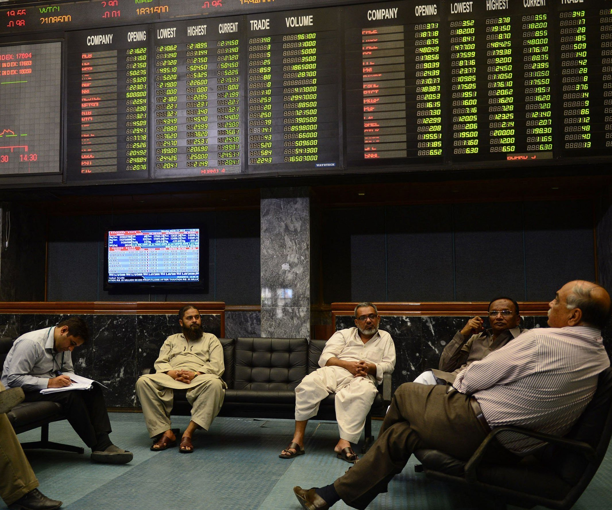 Benchmark index advances 229.86 points to settle at 33,939.49. PHOTO: AFP